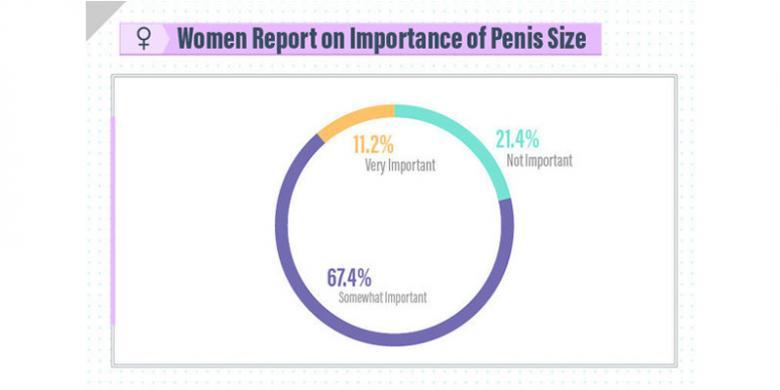 Care este mărimea medie a penisului? - bogdanbarabas.ro