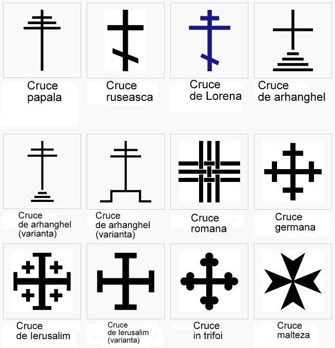 a simbolurilor penisului