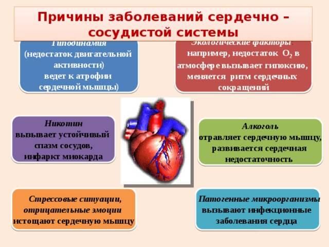din cauza a ceea ce erecția se poate agrava)