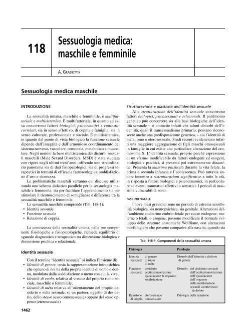 Priapism - Wikipedia
