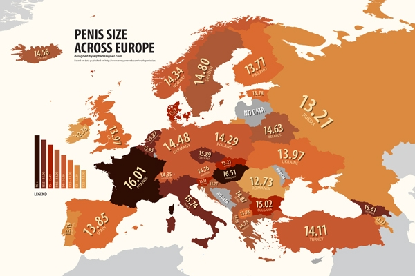 Lungimea penisului german
